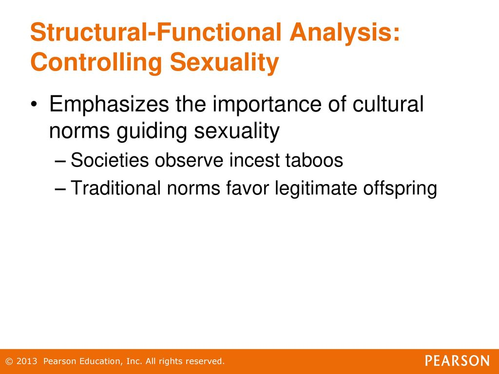 Structural-functional analysis of sexuality