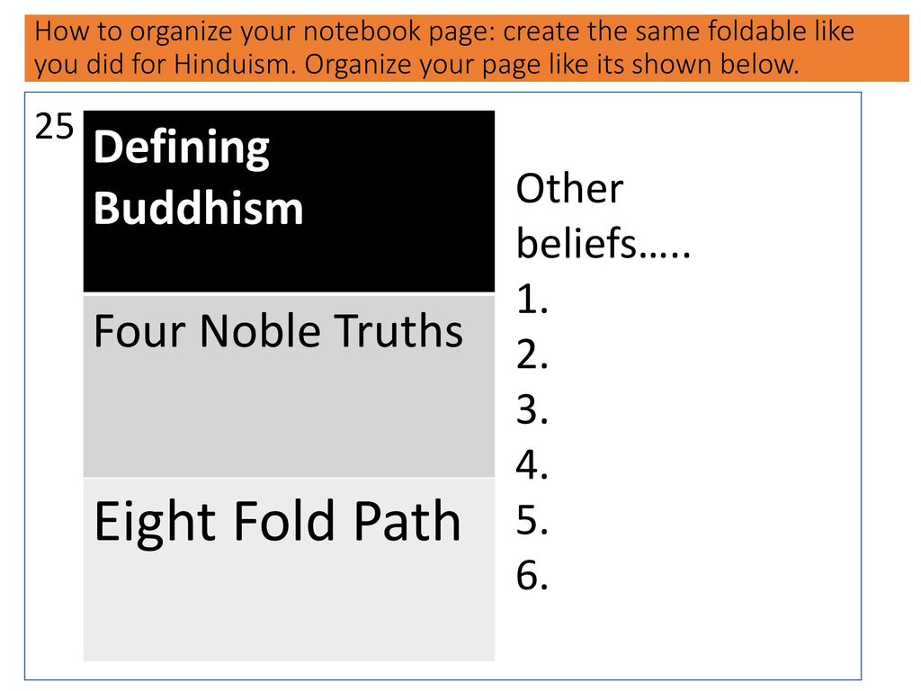 beliefs parts of the faith defining hinduism - ppt download