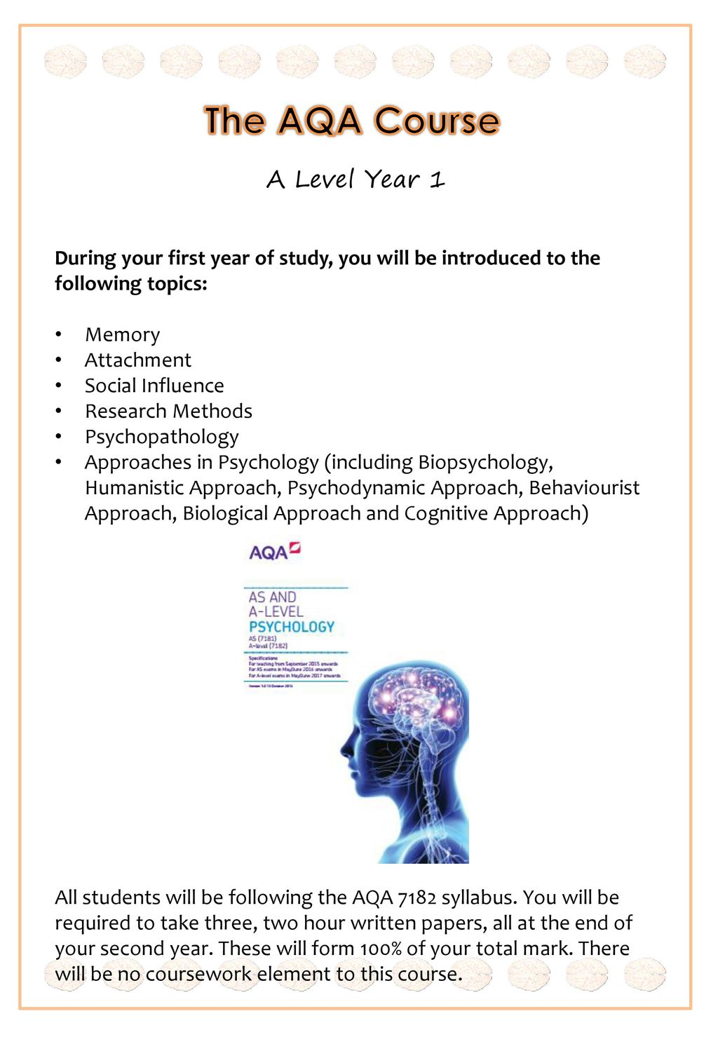 psychologists study which of the following topics