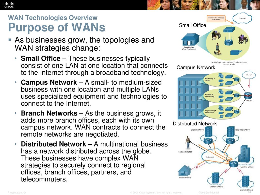 Instructor Materials Chapter 1: WAN Concepts - ppt download