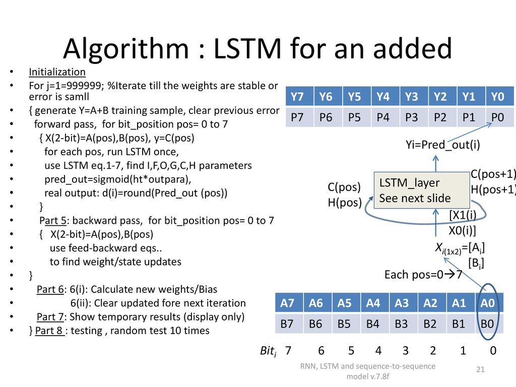 Ch 10:Introduction to RNN, LSTM (draft) - ppt download