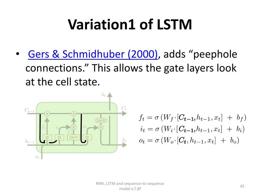 Lstm cell matlab