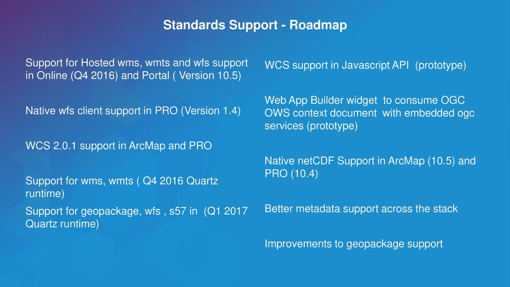 An Overview of Geospatial Standards Support within the