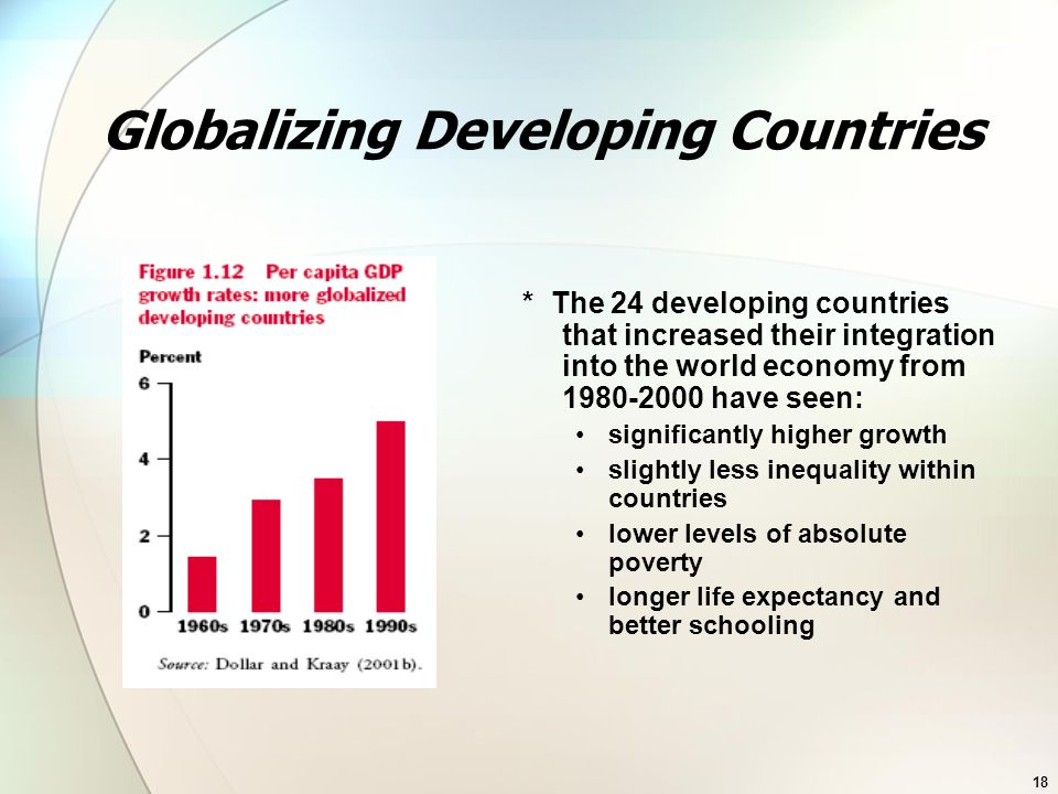 globalisation: developed country and new champions essay If developing countries accept globalization, they could obtain economic achievements developing countries lack advanced technology, and powerful it is the global economy, which we think of as being globalized (williamson 1998) new zealand is a part of the global economy globalization has.