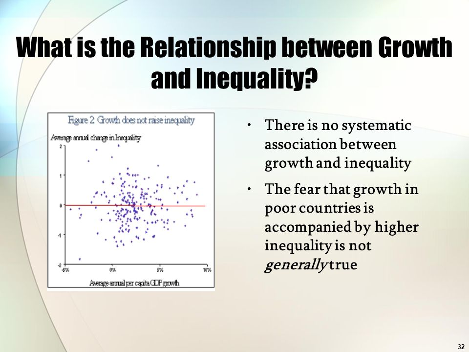 What is the Relationship between Growth and Inequality