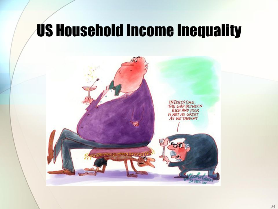 US Household Income Inequality