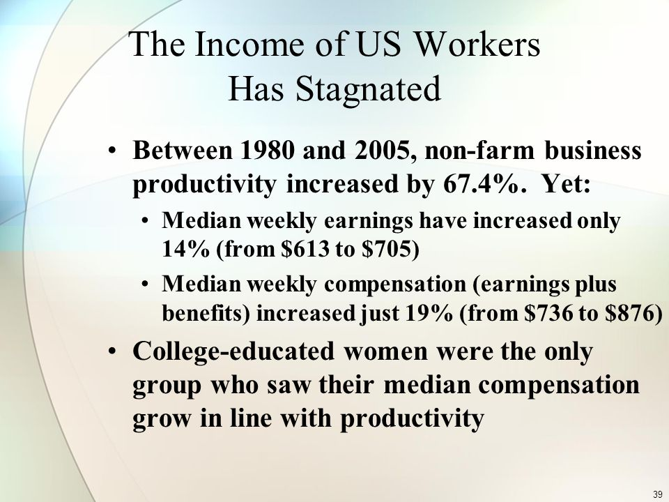The Income of US Workers Has Stagnated