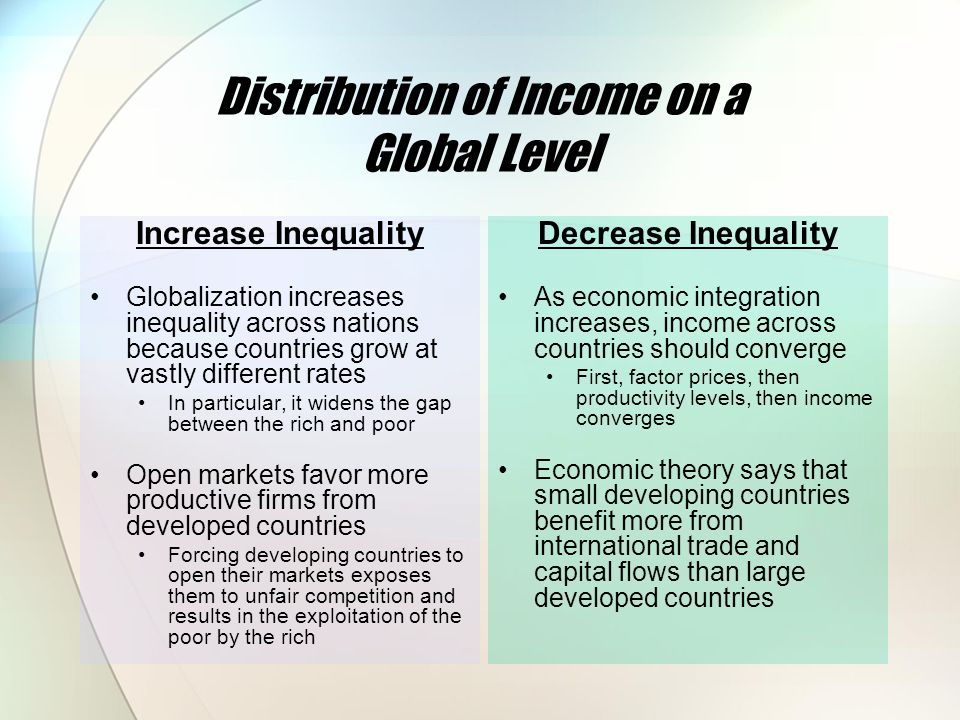 Distribution of Income on a Global Level