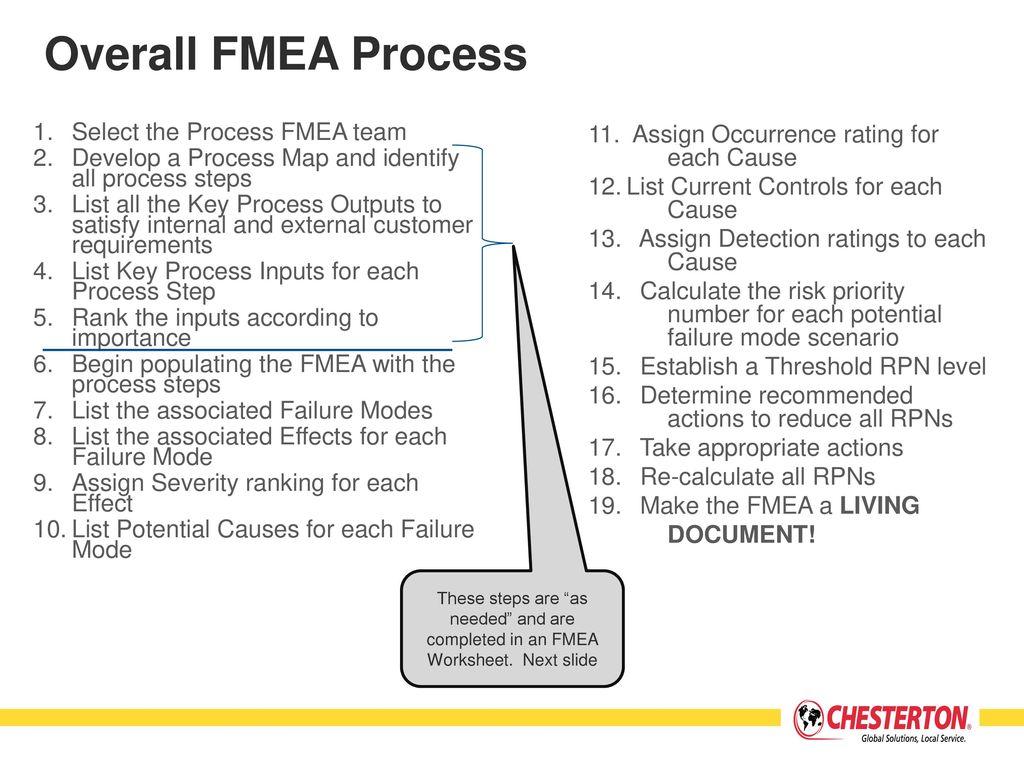 Six Sigma Greenbelt Training - ppt download