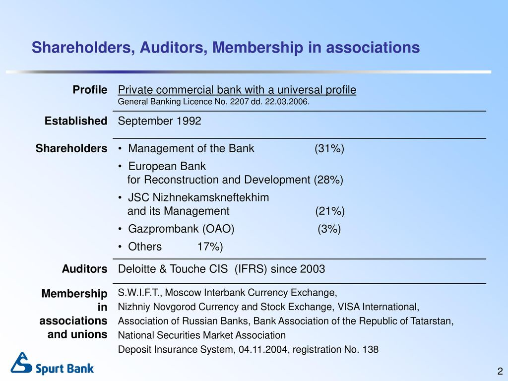 Bank Gazprombank: feedback from employees and customers 18
