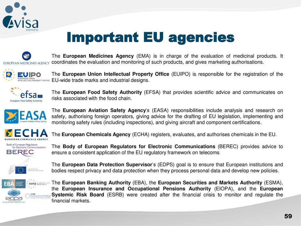 Agencies Responsible For Intellectual Property Registration