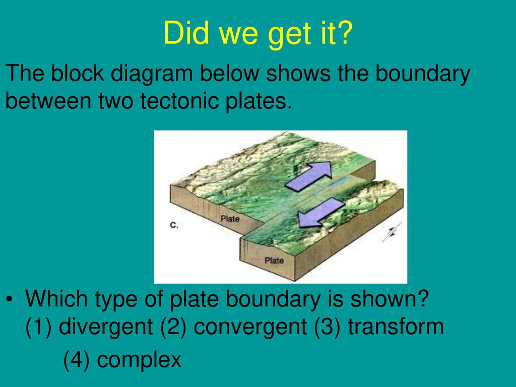 Do Now In The Poem Road Not Taken What Does Robert Frost Mean Block Diagram Geography Did We Get It Below Shows Boundary Between Two Tectonic Plates