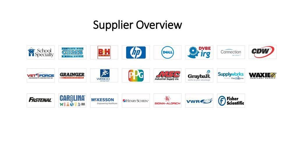 One-stop shop to preferred suppliers and contract pricing