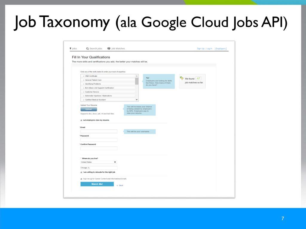 Programmatic Recruitment Beyond Search - ppt download