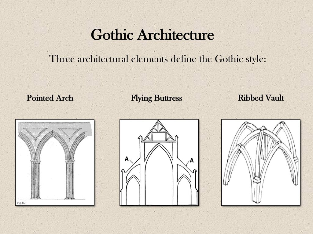 Three Architectural Elements Define The Gothic Style
