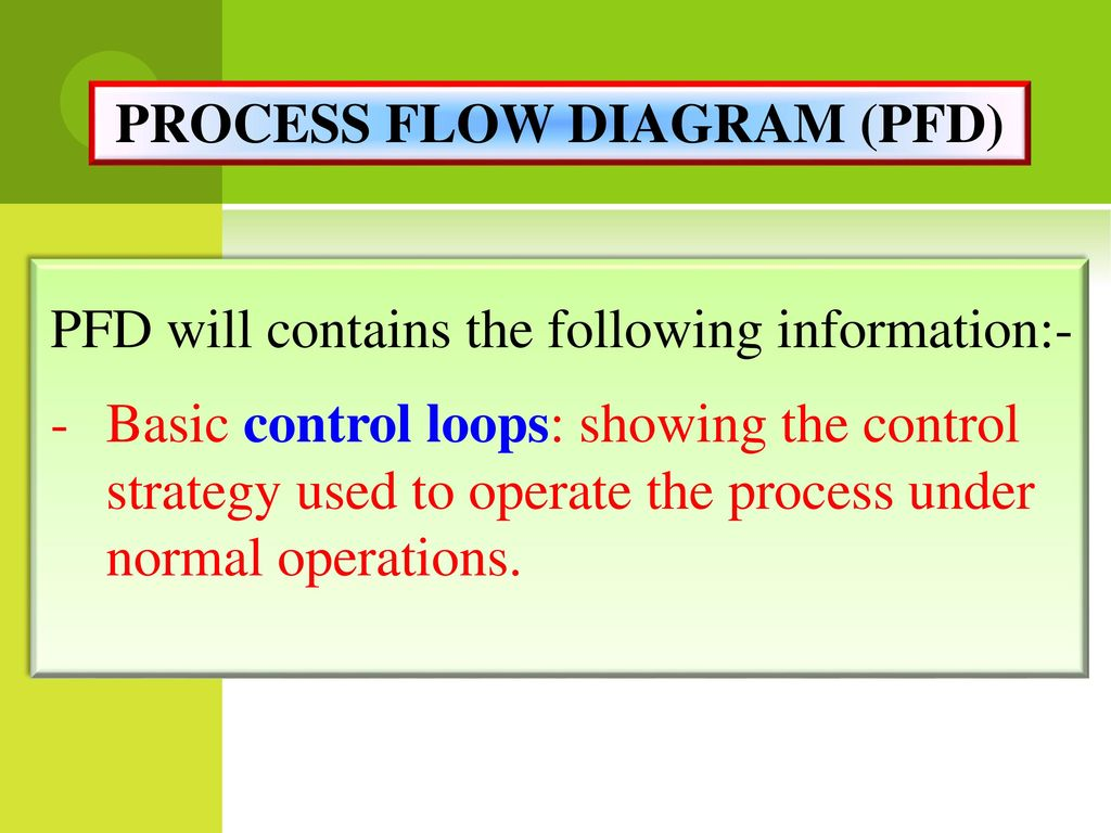 Miss Rahimah Binti Othman Ppt Download Process Flow Diagram Loop 38