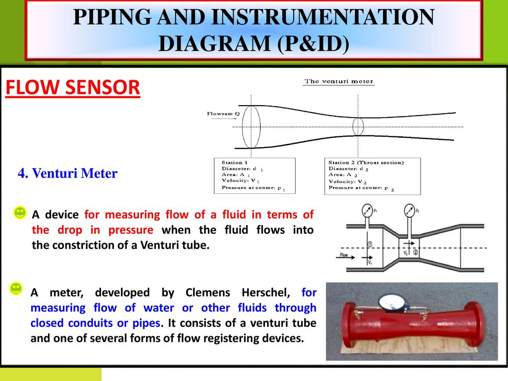 Piping And Instrumentation Diagram Lecture Wiring Libraries Images Library55