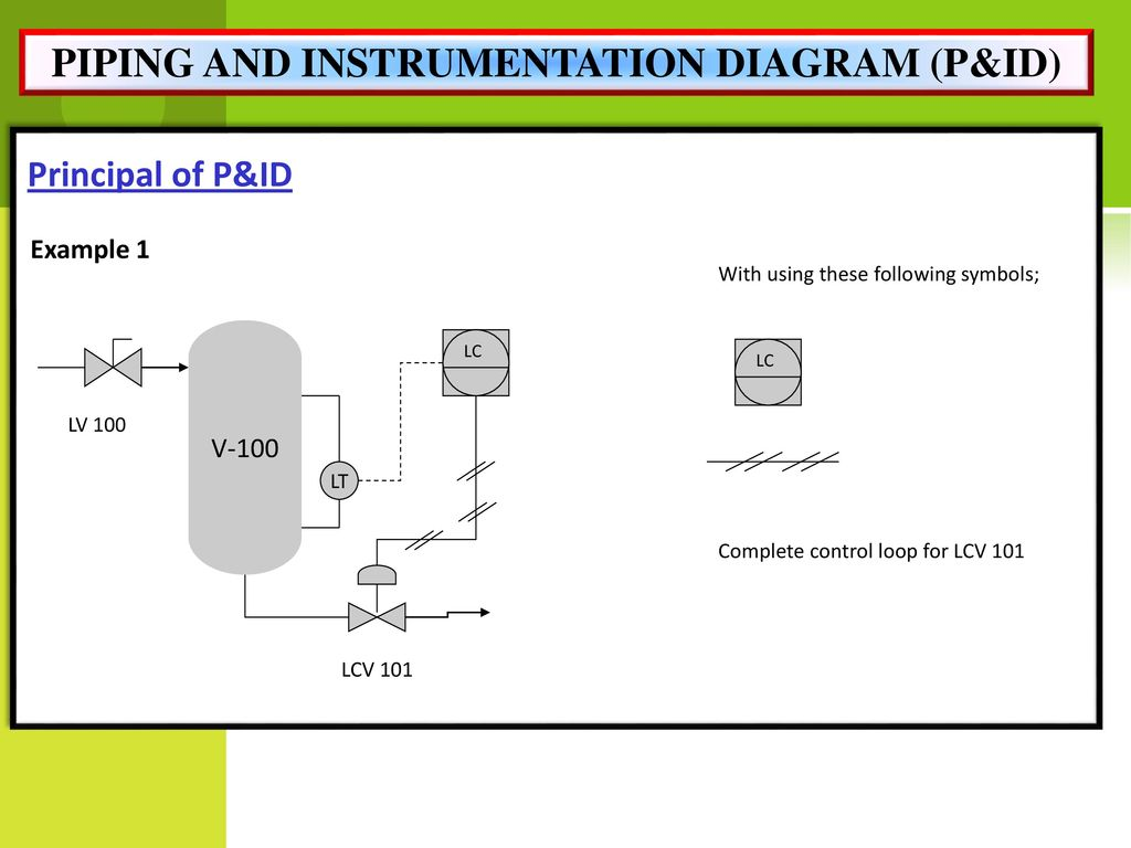 Miss Rahimah Binti Othman Ppt Download Piping Line Diagram Symbols 69 And Instrumentation