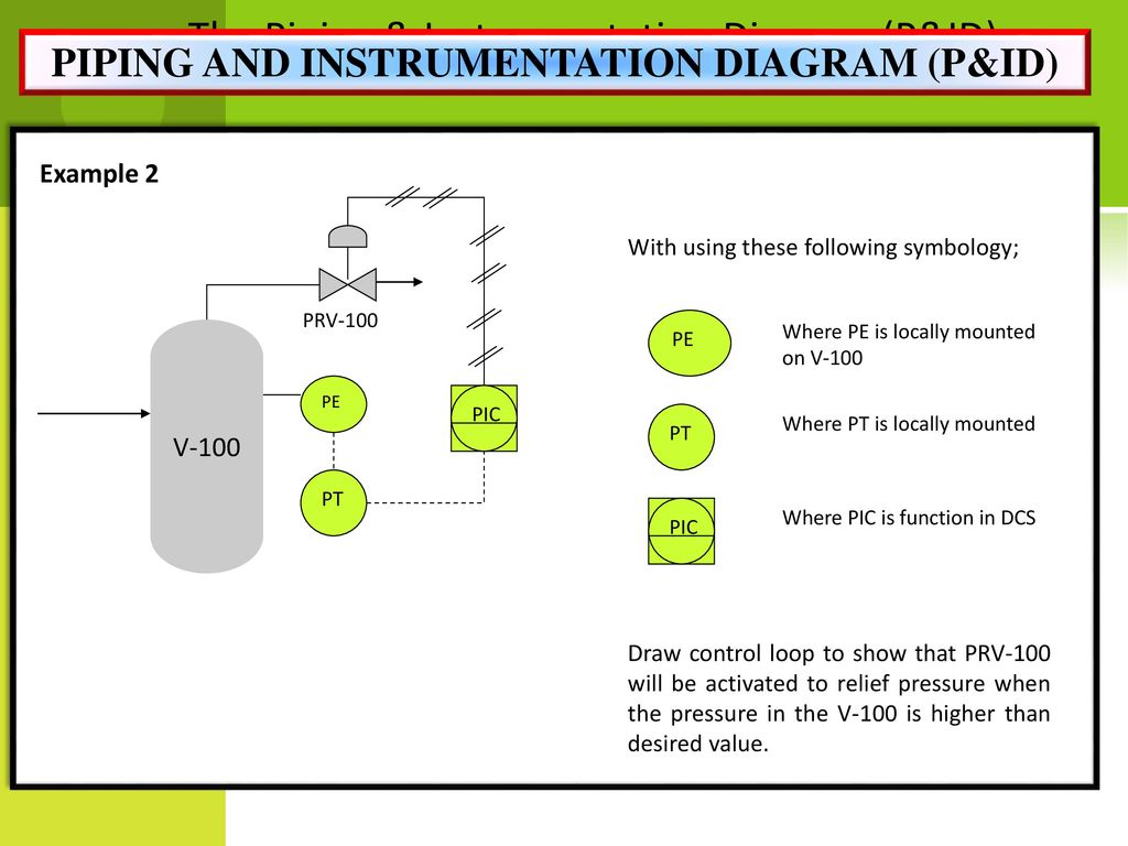 Miss Rahimah Binti Othman Ppt Download Piping Instrumentation Diagram 70 And
