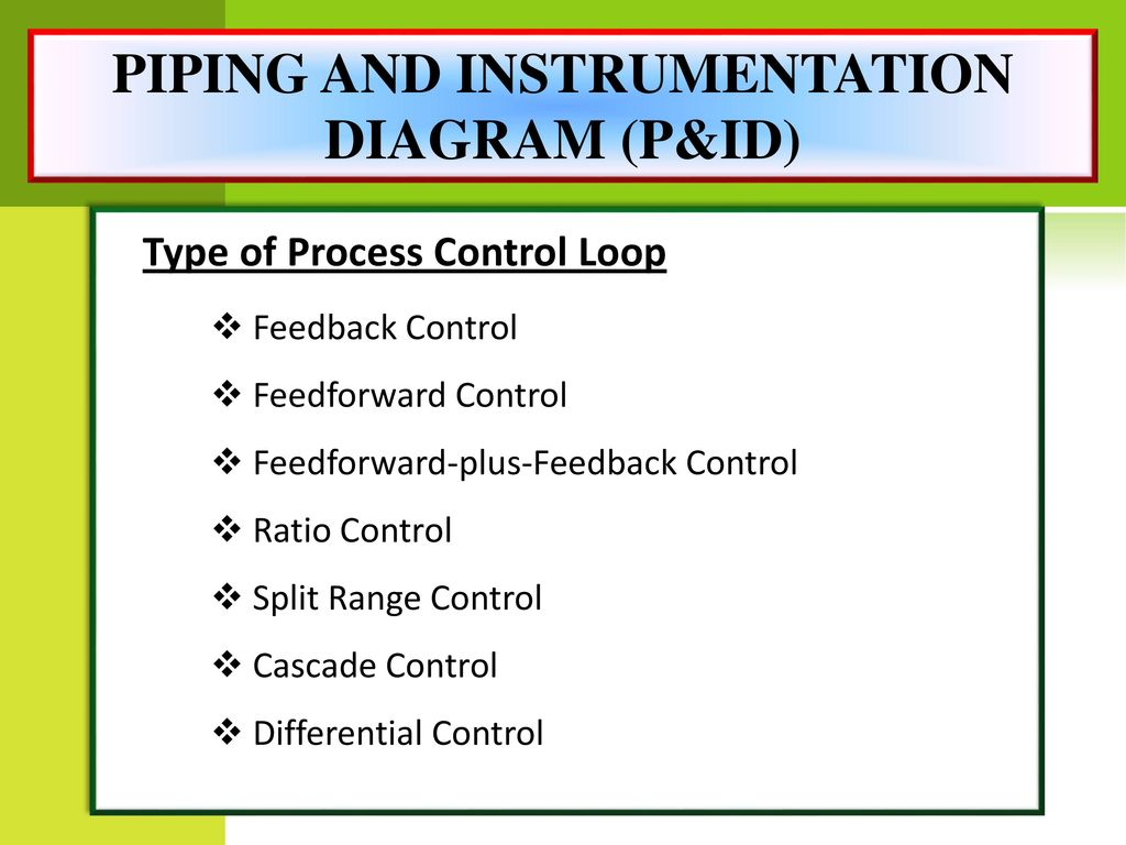 Miss Rahimah Binti Othman Ppt Download Piping Instrumentation Diagram Tutorial 81 And
