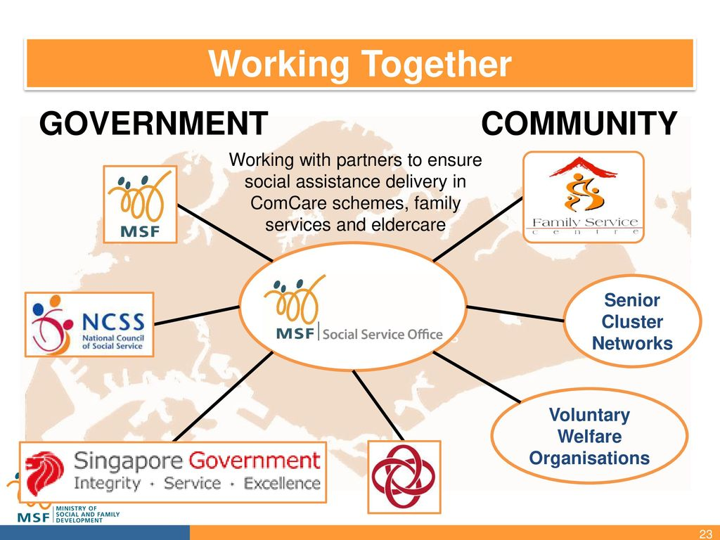 Delivering Localised Assistance to Vulnerable Communities in