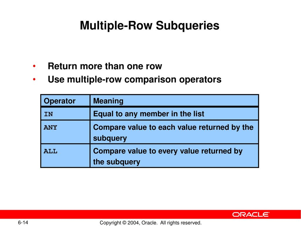 Using Subqueries to Solve Queries - ppt download