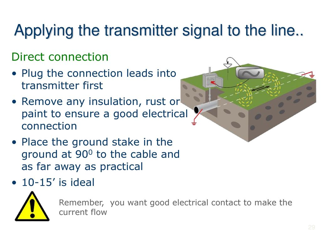 Principles Of Cable Pipe Location Ppt Download Leads Direct Mains Wiring 29 Theory Presentation