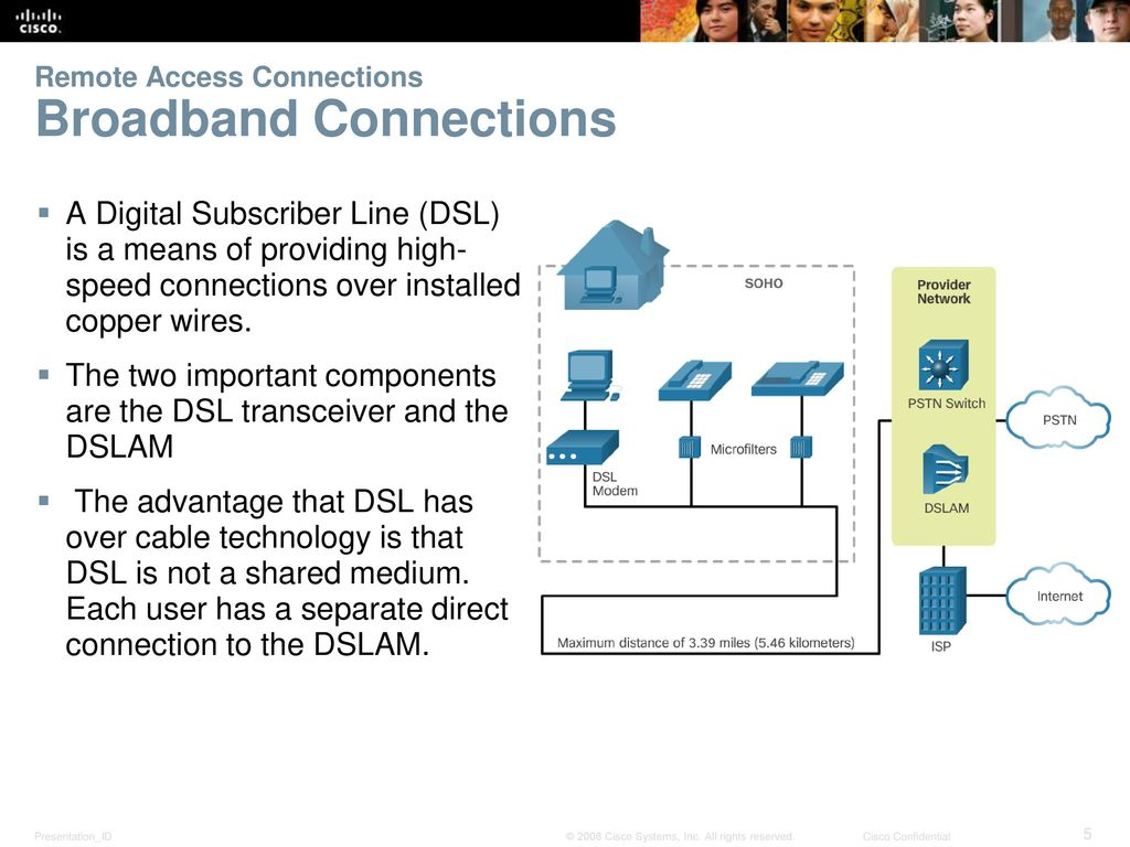 Instructor Materials Chapter 3 Branch Connections Ppt Video Diagram Of Dsl Connection Remote Access Broadband