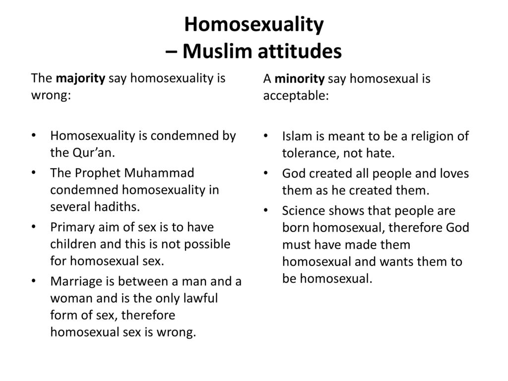 Muslim teachings on homosexuality and christianity