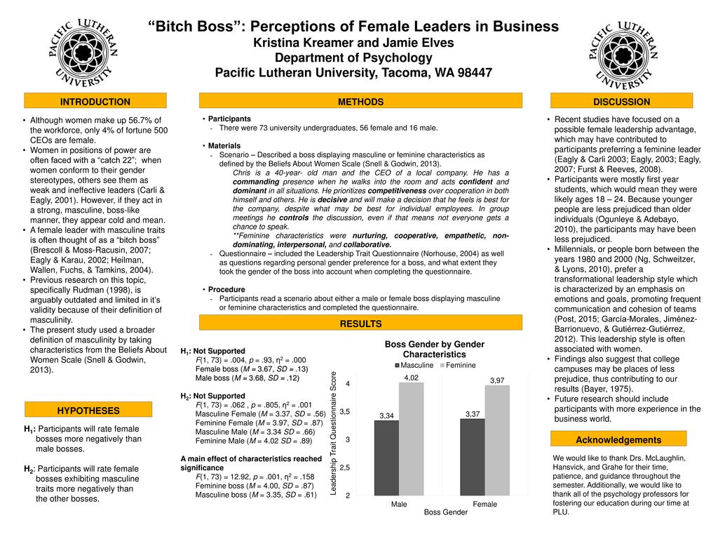 """Bitch Boss"""": Perceptions of Female Leaders in Business - ppt"""