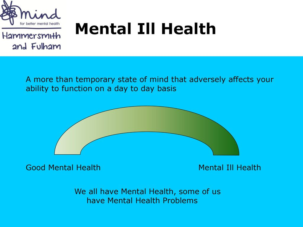 mental health and client engagement - ppt download