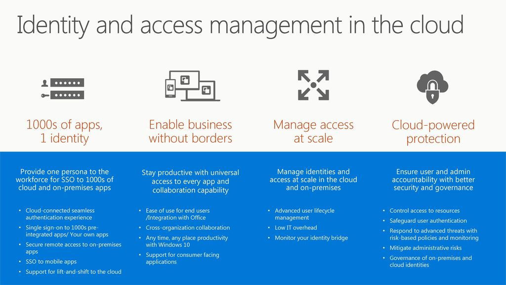 Microsoft 3 30 pm brk3109 deliver management and security at 28 identity m4hsunfo