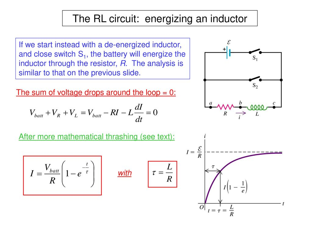 Inductance Of A Solenoid Ppt Download Inductor Circuit L1 Is The To Be Rl Energizing An