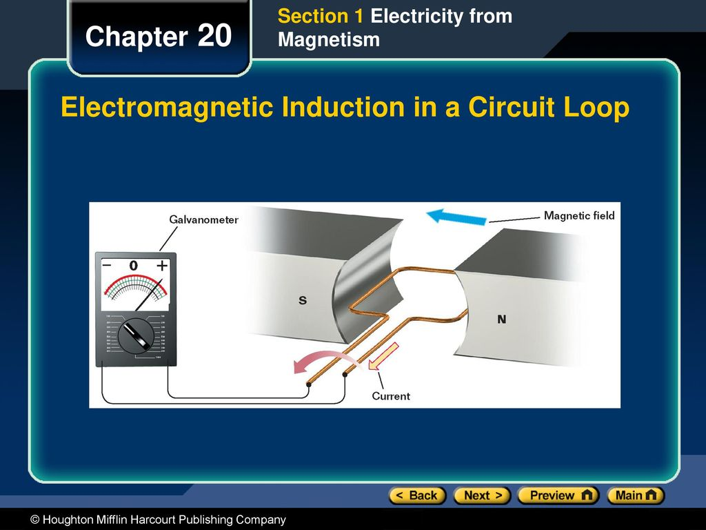 Chapter 20 Preview Objectives Electromagnetic Induction Ppt Download A Circuit Diagram Of An Electromagnet In Loop