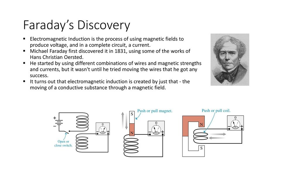 understanding the phenomenon of electromagnetic induction Electromagnetism is a branch of physics involving the study of the electromagnetic force, a type of physical interaction that occurs between electrically charged particles  the electromagnetic force usually exhibits electromagnetic fields such as electric fields, magnetic fields and light, and is one of the four fundamental interactions (commonly called forces) in nat.