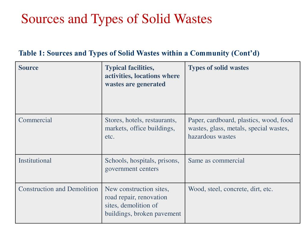 Solid crown: characteristics and types 54