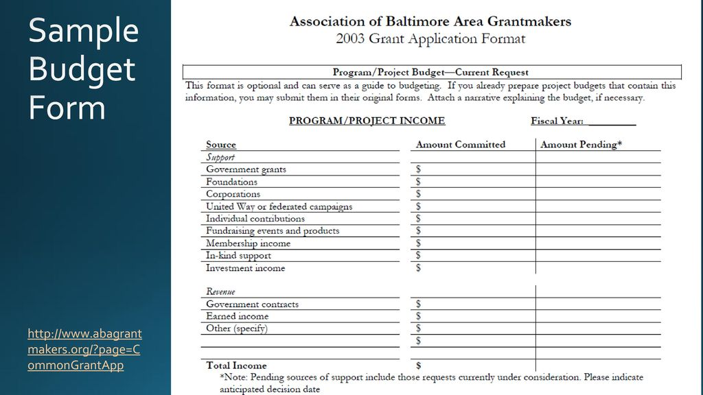 Grant budget development ppt download 12 sample budget form thecheapjerseys Choice Image