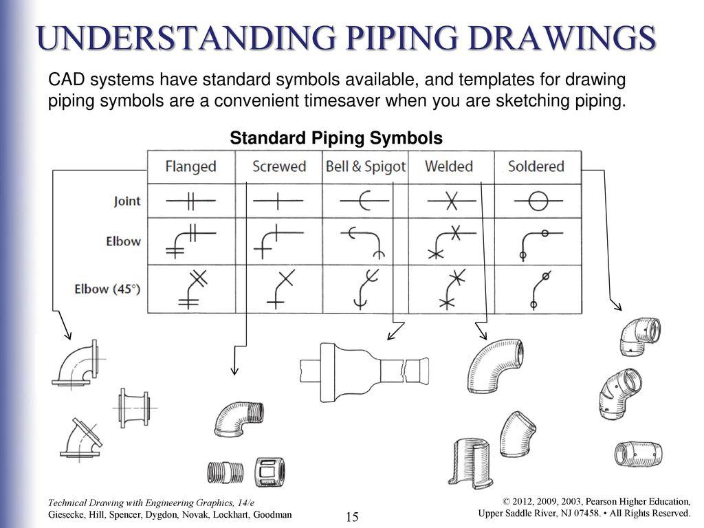 Piping Drawings C H A P T E R T W E N T Y O N E Ppt Download
