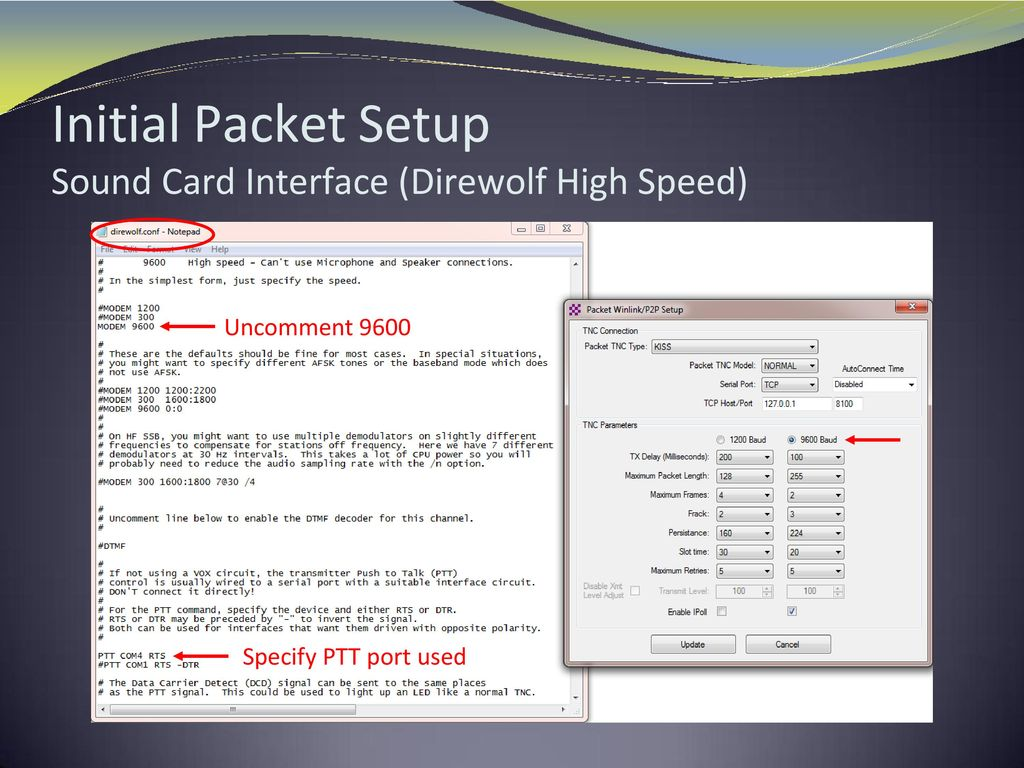What Is Winlink Worldwide System For Sending Via Radio Ppt Download Basic Vox Circuit Controls Ptt 26 Initial