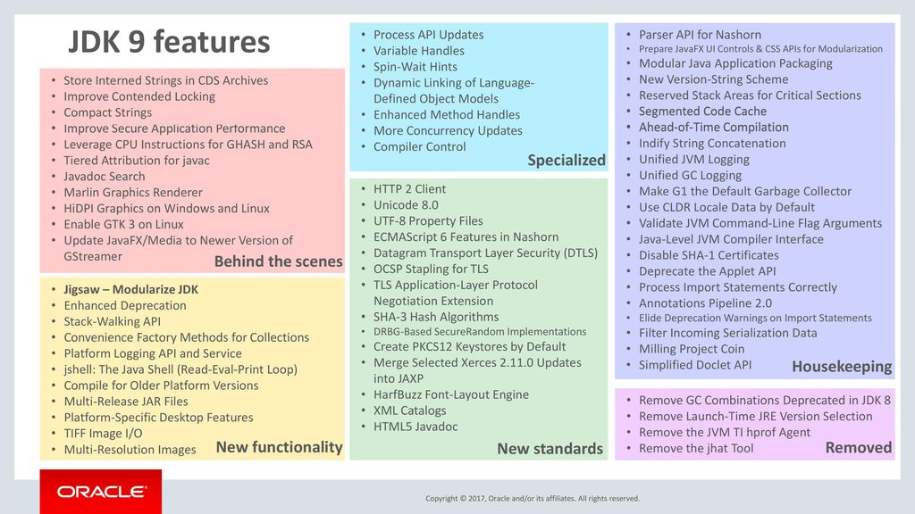What is cool in Java 8 and new in 9 - ppt download