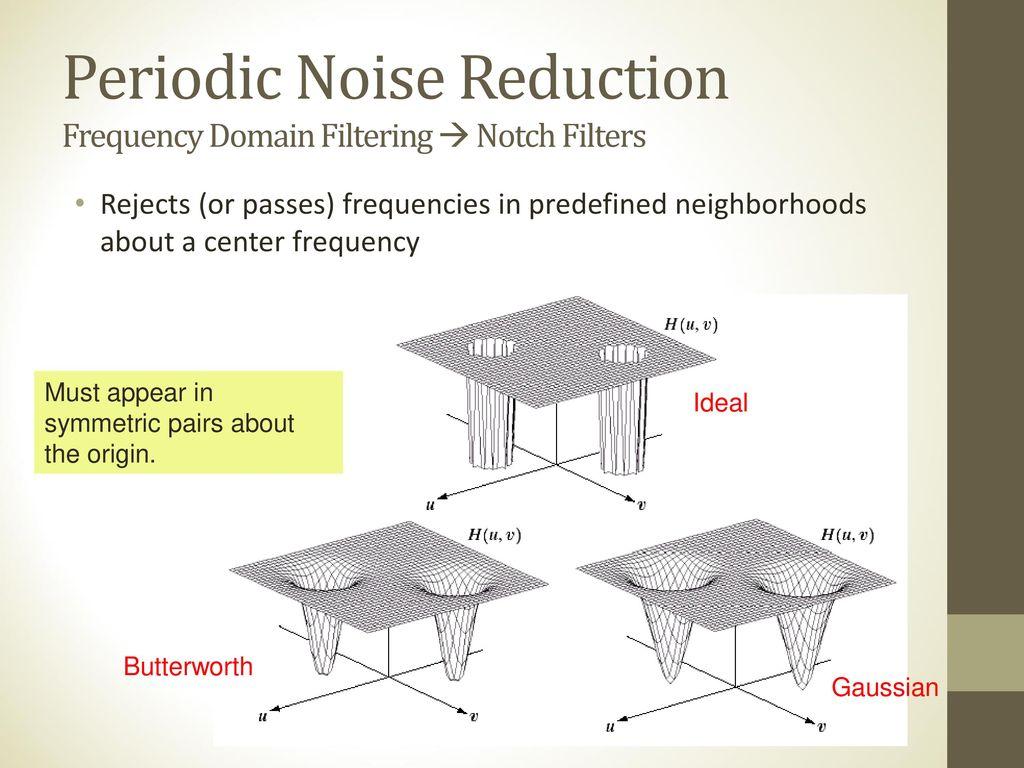 Image Restoration : Noise Reduction - ppt download