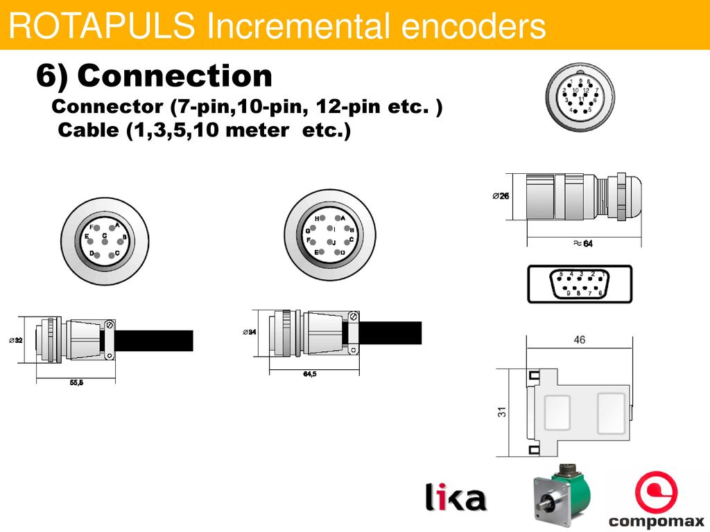 Lika Electronic Was Founded In 1982 Schio Italy Ppt Download Incremental Encoder Wiring Diagram Rotapuls Encoders
