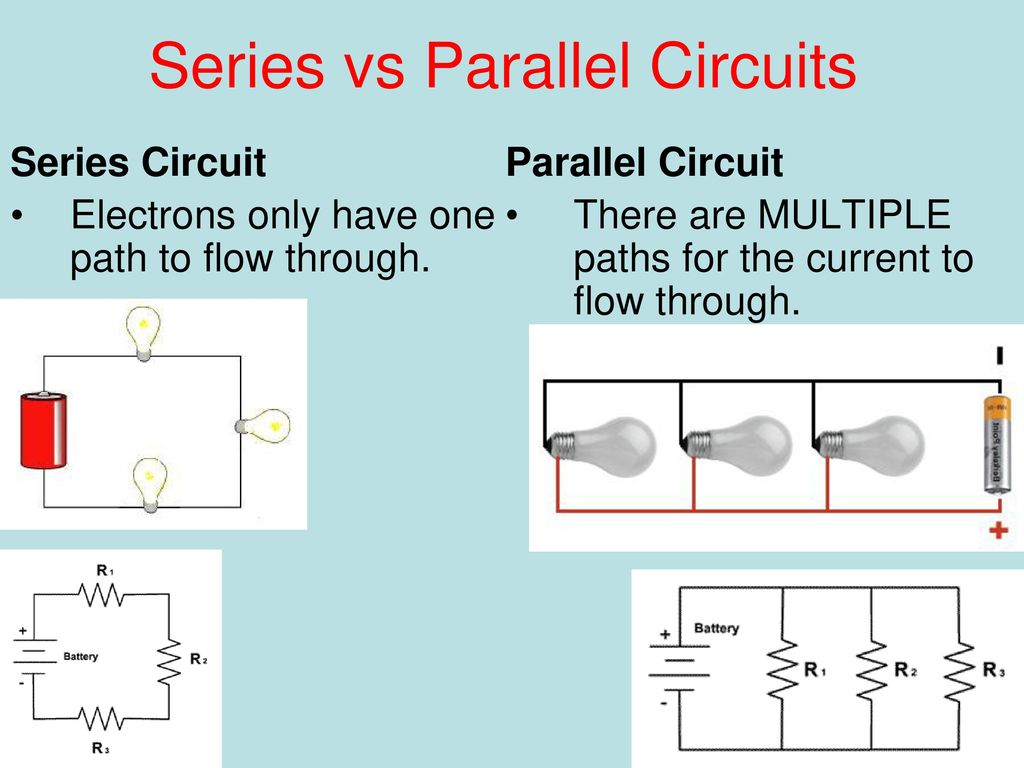 Series And Parallel How We Wire The World Ppt Download Wiring Diagram Vs Circuits