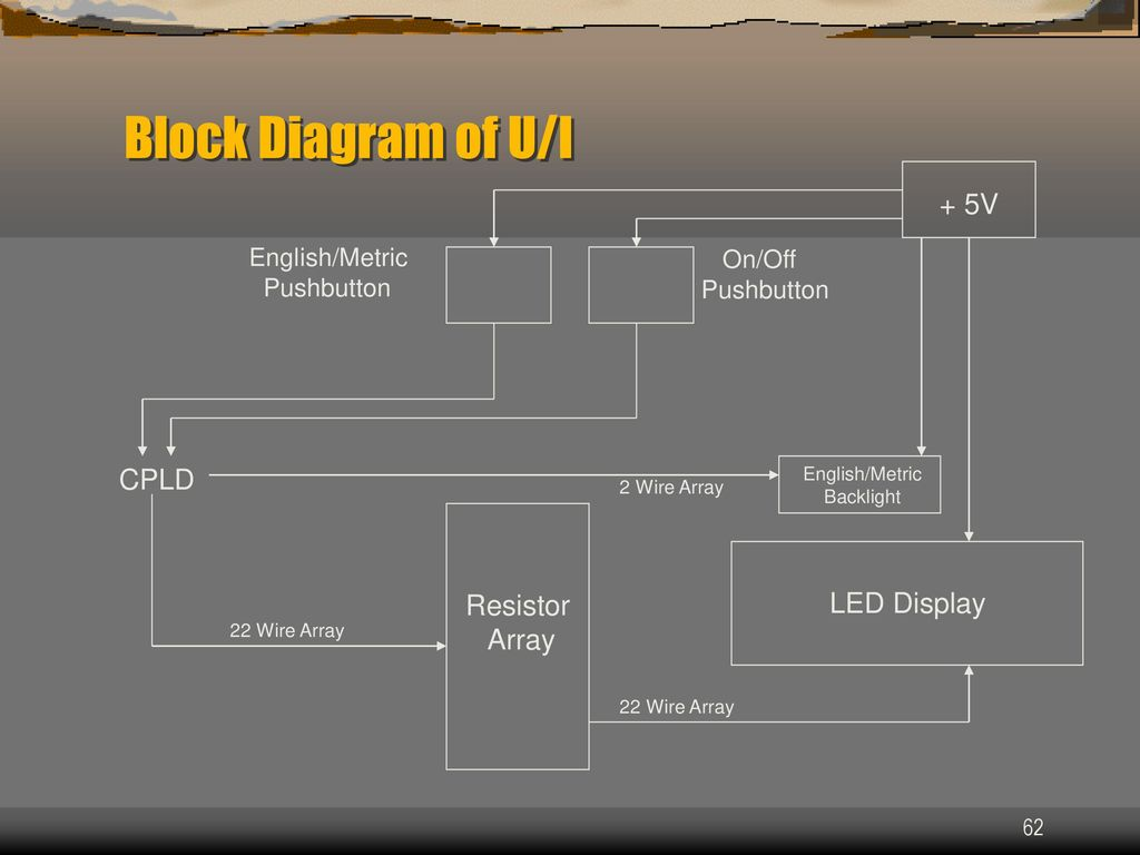 Ee 595 Capstone Design Project Ppt Download Led Array Wiring Diagram Block Of U I 5v Cpld Resistor Display