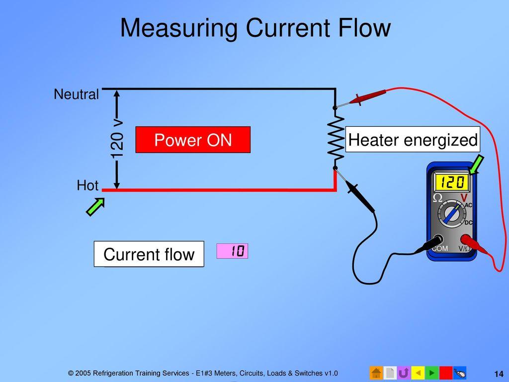 E1 Electrical Fundamentals Ppt Download Ac Bridge Circuits Metering Electronics Textbook Measuring Current Flow