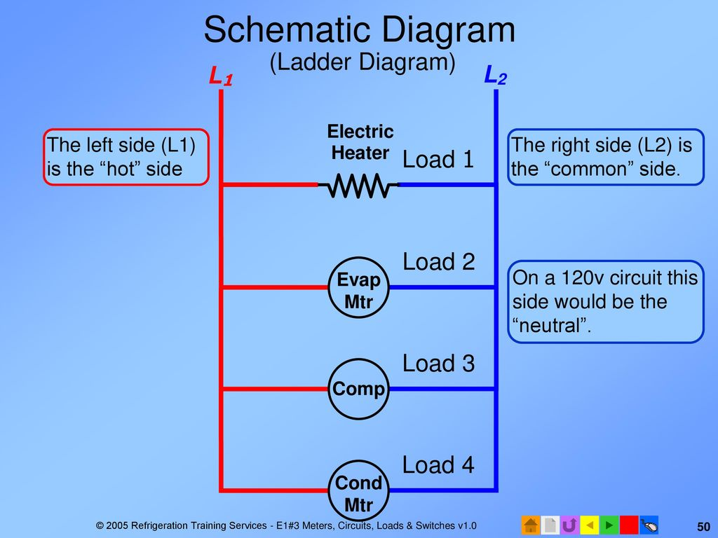 Ladder Diagram Refrigeration Trusted Schematics Defrost Timer Wiring With E1 Electrical Fundamentals Ppt Download Diagrams Residential Ac