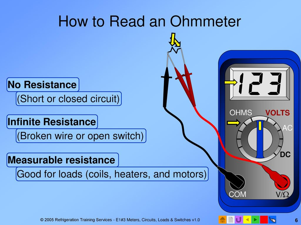 E1 Electrical Fundamentals Ppt Download Because All Switches In This Closedcircuit System Are A Wiring How To Read An Ohmmeter No Resistance Short Or Closed Circuit