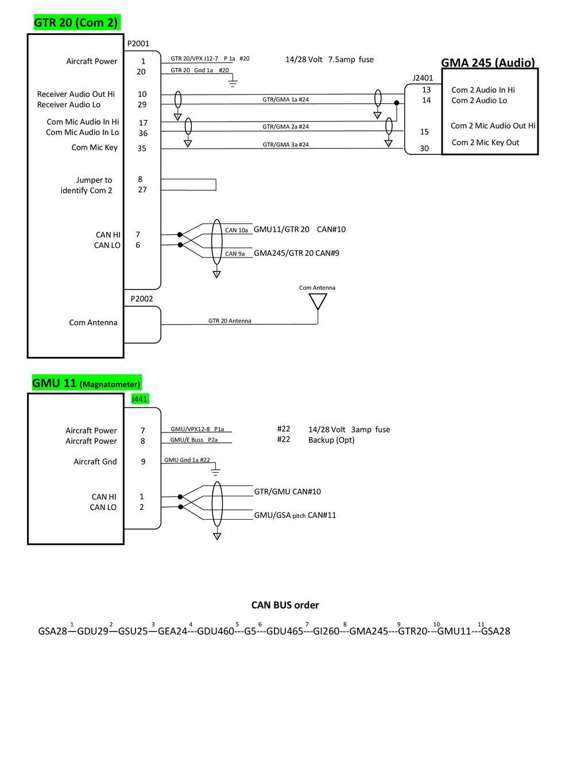 Can Bus Order Gsa38gad29gsu25gea24 Gdu460 G5 Gdu465 Gi260 Garmin 232 Wiring Diagram 12 Gtr