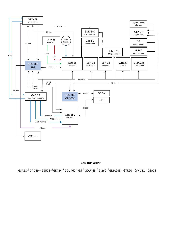 Can Bus Order Gsa38gad29gsu25gea24gdu460g5gdu465gi260. 3 Engineairframe Sensors. Wiring. Gea Pwer Switch Wiring Diagram For Slide Out At Scoala.co