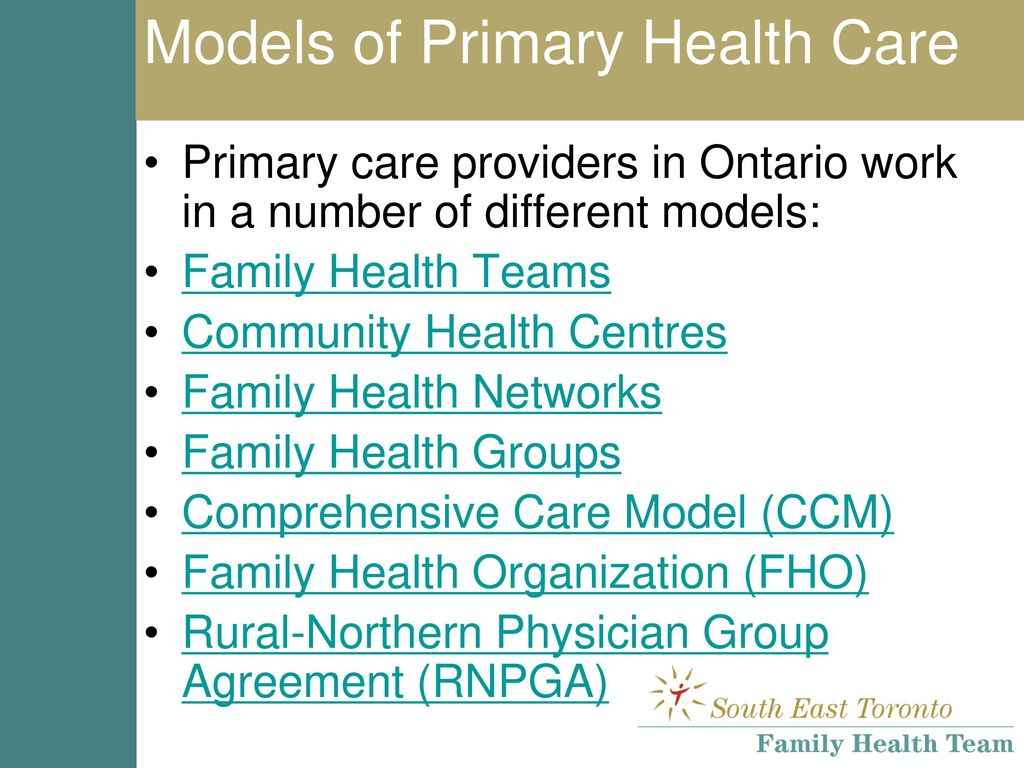 Introduction to Primary Care - ppt download